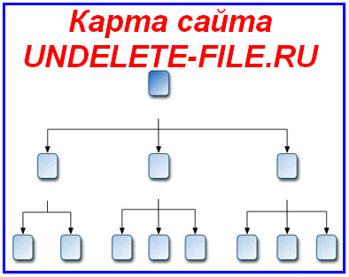 Карта сайта UNDELETE-FILE.RU