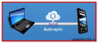 скачать драйвера для передачи файлов с компьютера на телефон