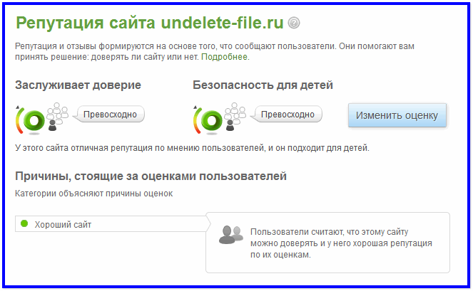 Репутация сайта