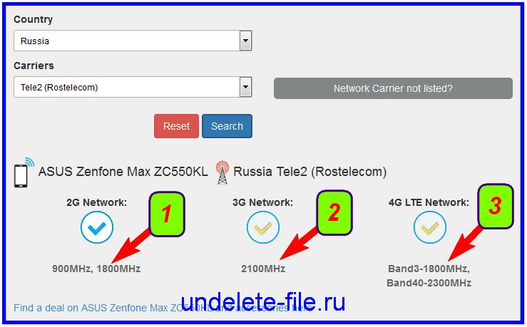 Поддерживаемые частоты оператора на конкретной модели телефона