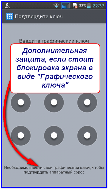 Ввод графического ключа