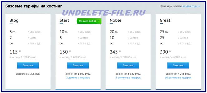 Изображение - Покупка сайта с доходом sovetuju-jetot-hosting